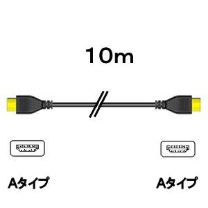 HDMIケーブル A−Aタイプ 10m